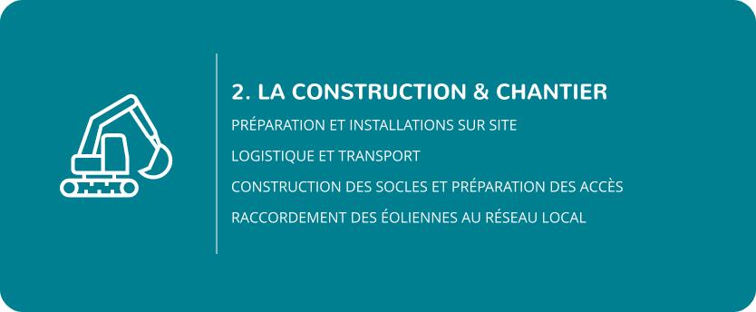 2.La construction & chantier : Préparation et installations sur site, Logistique et transport Construction des socles et préparation des accès, Raccordement des éoliennes au réseau local