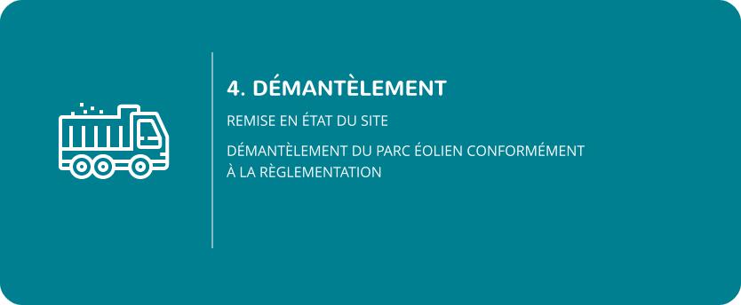 4.Démantèlement : Remise en état du site, Démantèlement du parc éolien conformément à la règlementation